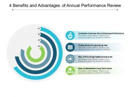 4 Benefits And Advantages Of Annual Performance Review