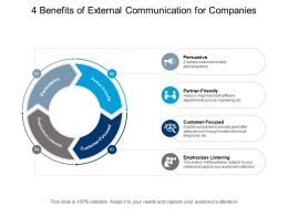 4 Benefits Of External Communication For Companies