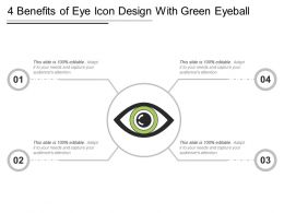 4 Benefits Of Eye Icon Design With Green Eyeball