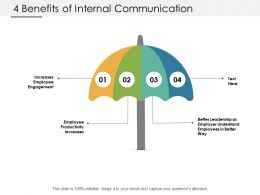 4 Benefits Of Internal Communication