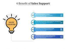 4 Benefits Of Sales Support