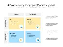 4 Box Depicting Employee Productivity Grid