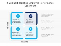 4 Box Grid Depicting Employee Performance Continuum