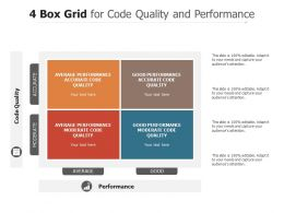 4 Box Grid For Code Quality And Performance