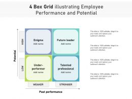 4 Box Grid Illustrating Employee Performance And Potential