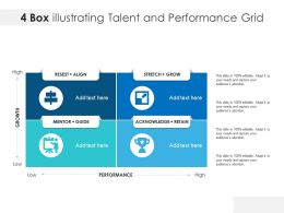 4 Box Illustrating Talent And Performance Grid