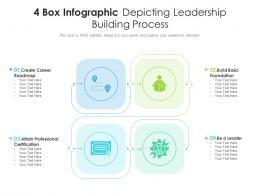 4 Box Infographic Depicting Leadership Building Process