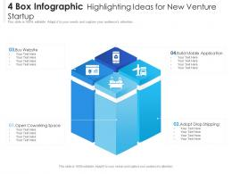 4 Box Infographic Highlighting Ideas For New Venture Startup
