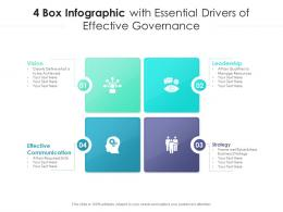4 Box Infographic With Essential Drivers Of Effective Governance