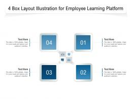 4 Box Layout Illustration For Employee Learning Platform Infographic Template