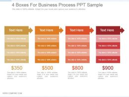 4 Boxes For Business Process Ppt Sample