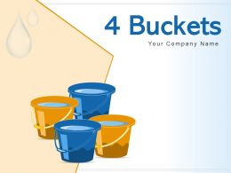 4 Buckets Market Business Innovation Technology Process Marketing Model