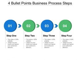 4 Bullet Points Business Process Steps