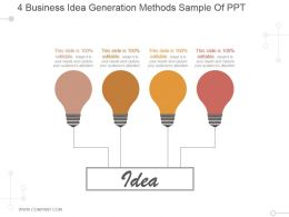 4 Business Idea Generation Methods Sample Of Ppt