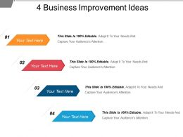 4 Business Improvement Ideas Sample Ppt Presentation