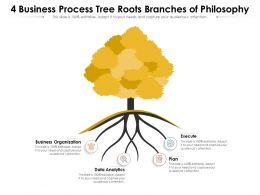 4 Business Process Tree Roots Branches Of Philosophy