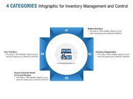 4 Categories Infographic For Inventory Management And Control