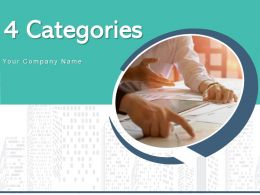 4 Categories Infographic Inventory Management Product Business Communication Organization