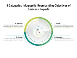 4 Categories Infographic Representing Objectives Of Business Reports