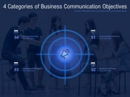 4 Categories Of Business Communication Objectives