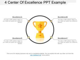 4 Center Of Excellence Ppt Example