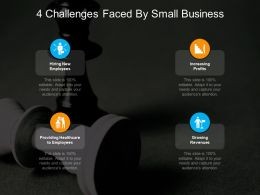 4 Challenges Faced By Small Business