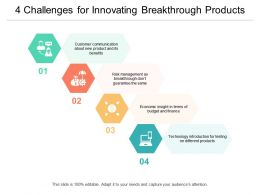 4 Challenges For Innovating Breakthrough Products