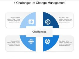 4 Challenges Of Change Management
