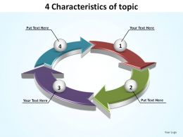 4 characteristics of topic connected arrows in circle ppt slides diagrams templates powerpoint info graphics