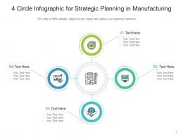 4 Circle For Strategic Planning In Manufacturing Infographic Template