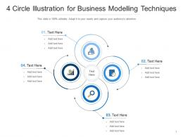 4 Circle Illustration For Business Modelling Techniques Infographic Template