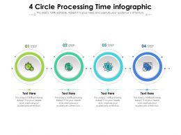 4 Circle Processing Time Infographic