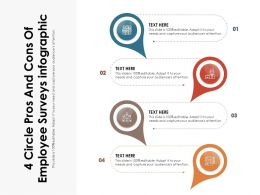 4 Circle Pros And Cons Of Employee Surveys Infographic