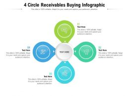 4 Circle Receivables Buying Infographic