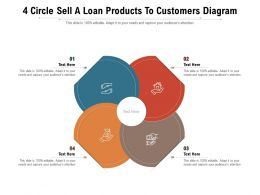 4 Circle Sell A Loan Products To Customers Diagram