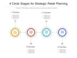 4 Circle Stages For Strategic Retail Planning Infographic Template