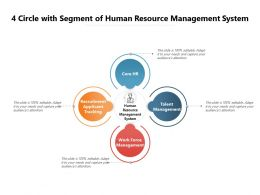 4 Circle With Segment Of Human Resource Management System