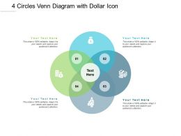 4 Circles Venn Diagram With Dollar Icon