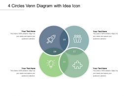 4 Circles Venn Diagram With Idea Icon