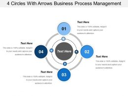 4 Circles With Arrows Business Process Management