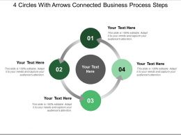 4 Circles With Arrows Connected Business Process Steps