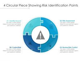 4 Circular Piece Showing Risk Identification Points