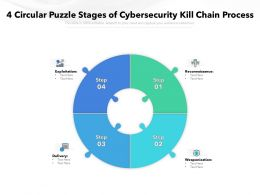 4 Circular Puzzle Stages Of Cybersecurity Kill Chain Process