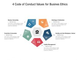 4 Code Of Conduct Values For Busines Ethics