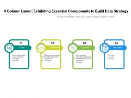 4 Column Layout Exhibiting Essential Components To Build Data Strategy
