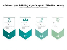 4 Column Layout Exhibiting Major Categories Of Machine Learning