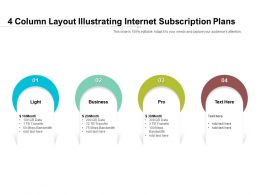 4 Column Layout Illustrating Internet Subscription Plans