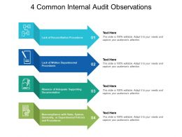 4 Common Internal Audit Observations