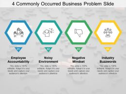 4 Commonly Occurred Business Problem Slide