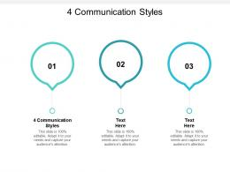 4 Communication Styles Ppt Powerpoint Presentation Gallery Objects Cpb